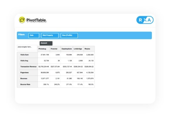 Rxa Pivottable App