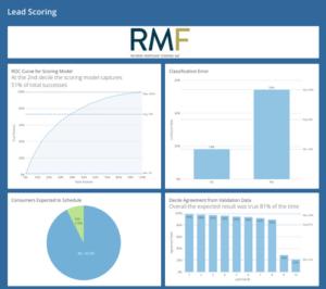 Rmf Media Optimization Dashboard P 500 300x266